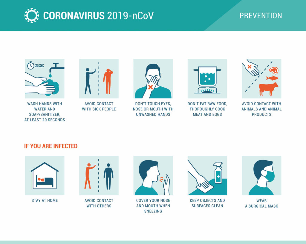 How Avista Senior Living is Responding to Coronavirus (COVID-19)